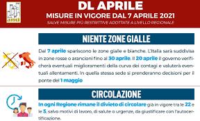 Dl Aprile, misure in vigore dal 7 aprile